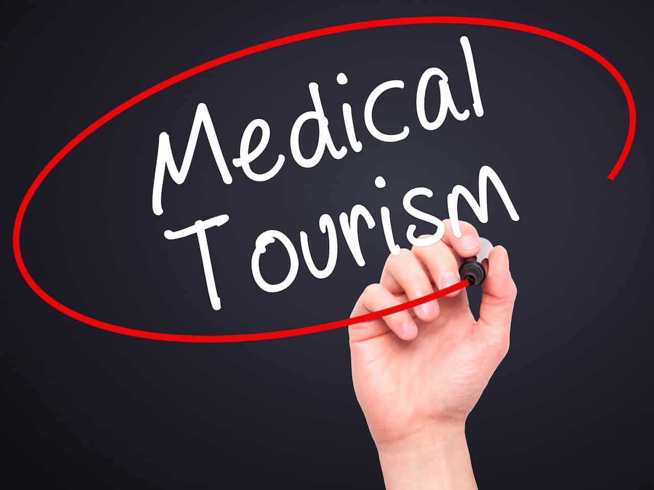 Medical Tourism with Marker